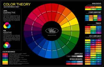 COLOR THEORY - QUICK REFERENCE QUIDE