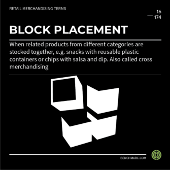 BENCHMARC - GLOSSARY - BLOCK PLACEMENT