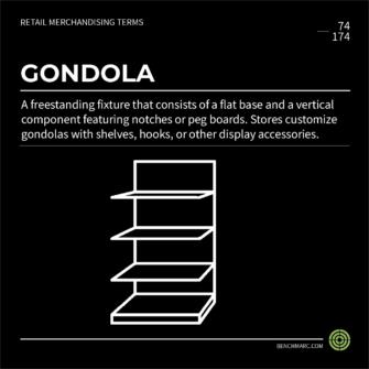 BENCHMARC - GLOSSARY - GONDOLA
