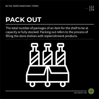 BENCHMARC - GLOSSARY - PACK OUT