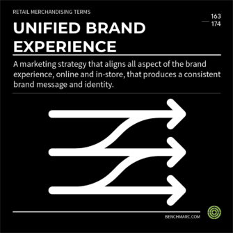 BENCHMARC - GLOSSARY - UNIFIED BRAND EXPERIENCE